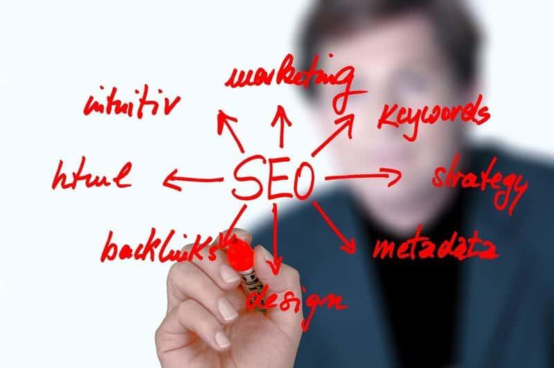 Odpowiednie tytuły i nagłówki pozwalają na wysoką pozycję strony w wyszukiwarce.